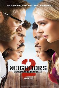 Neighbors 2: Sorority Rising (2016) 1080p Poster