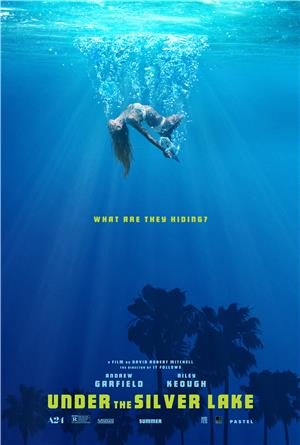Under the Silver Lake (2018) 1080p Poster