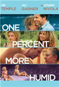 One Percent More Humid (2017) 1080p poster